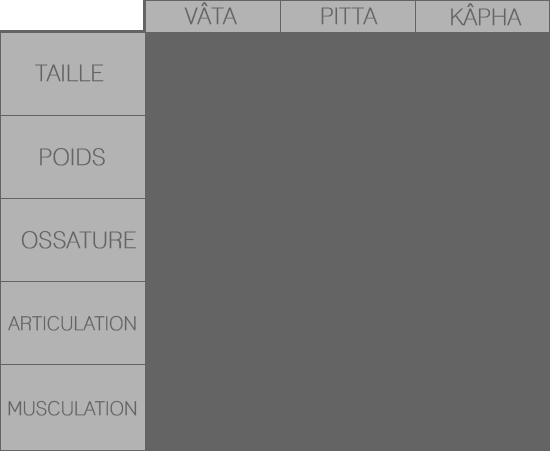 tableau-physique-fr.png