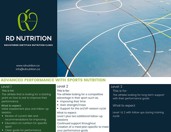 Sport Nutrition (1).png