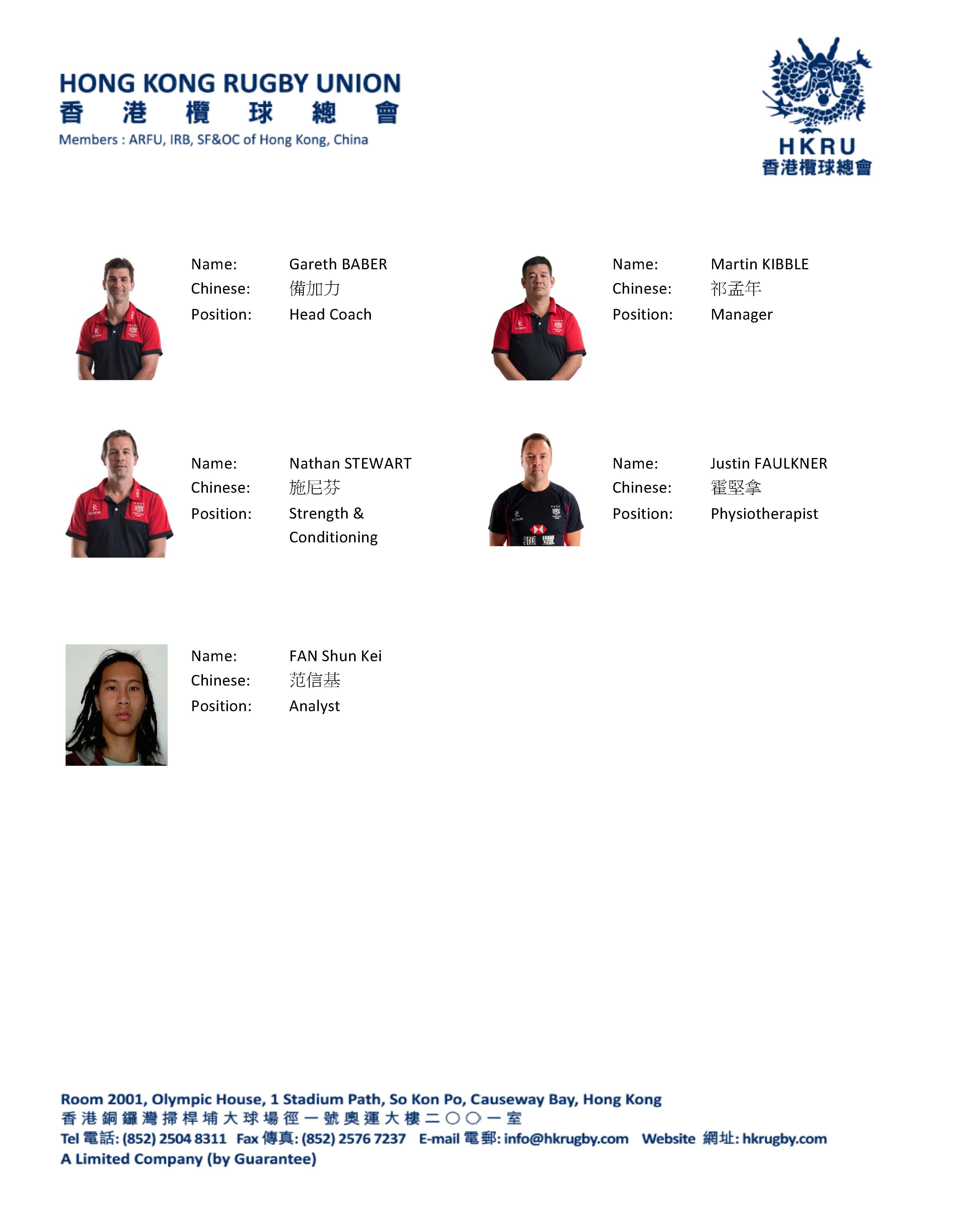 Men's HK7s 2016 Squad Player Profiles_Final_Page_3