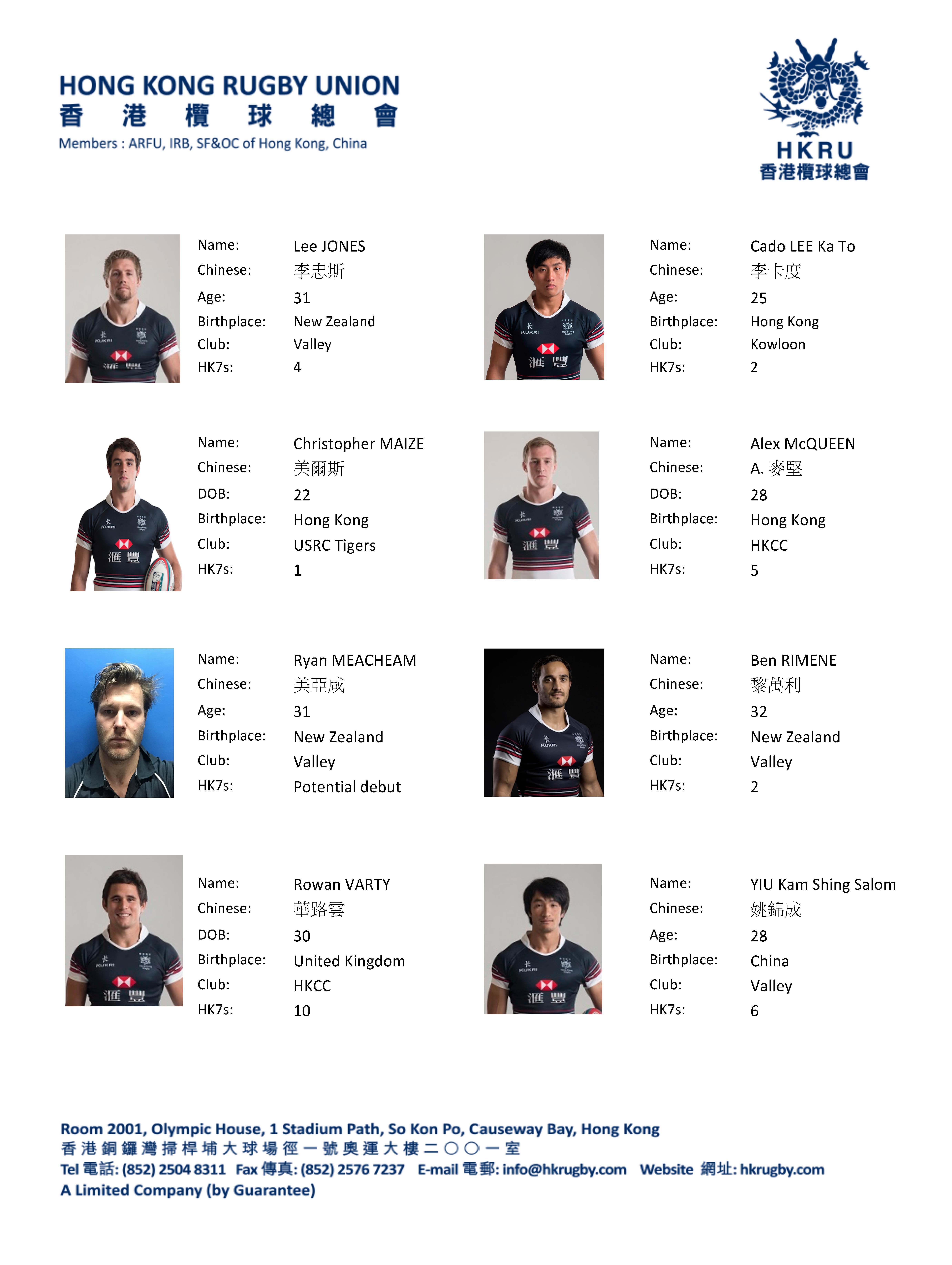 Men's HK7s 2016 Squad Player Profiles_Final_Page_2