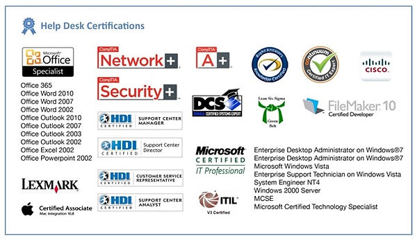 American IT Solutions Help Desk Certifications