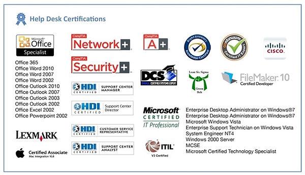 American IT Solutions Help Desk Certifications
