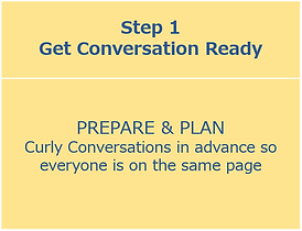 Program A - Get Conversation Ready Image