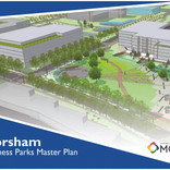 Horsham Township, PA: A Community Connected... to Business!