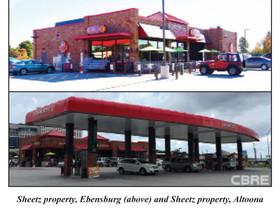 Matthew Gorman & Michael Shover broker sales of three Sheetz properties