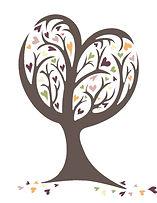 placena encapsulation, kansascitydoulas, welcomebabykc, fruit of labor, fruitoflaborpe, placentaencapsulationkc, kansas city, benefits, placenta encapsulation, lees summit, missouri