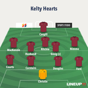 Historic Scottish Cup Win For Kelty
