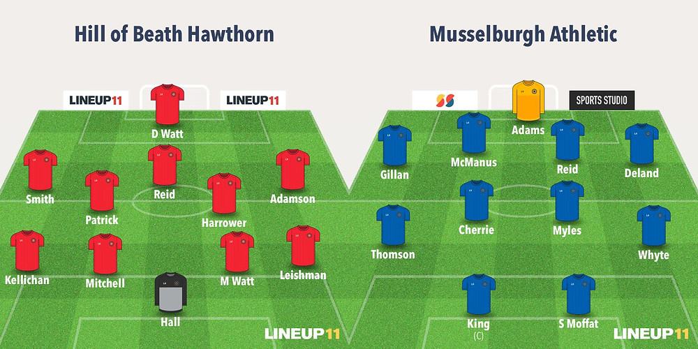 The Teams: Hill of Beath v Musselburgh