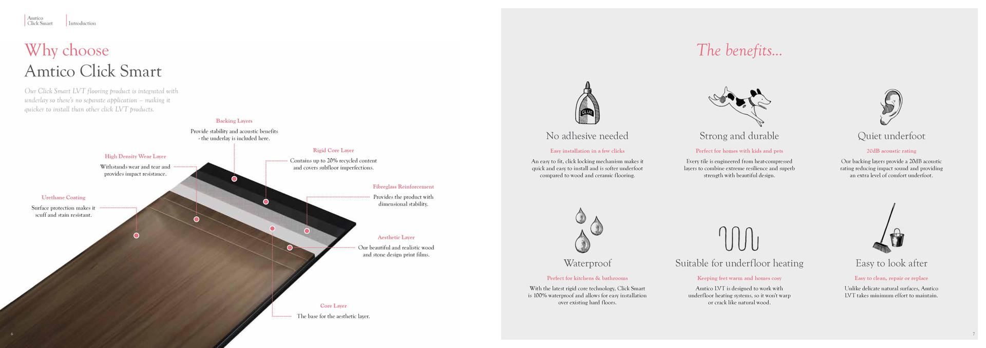 Click Smart Brochure-page-004.jpg