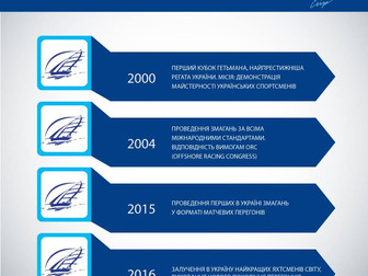 Кубок Гетьмана 2016 – одне із найвідоміших та найпрестижніших вітрильних змагань України.