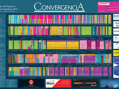 Mapa de Espectro en la Argentina