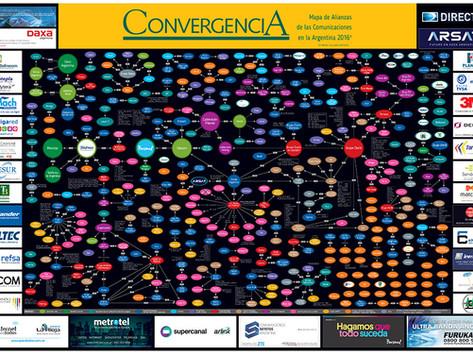 Mapa de Alianzas de las Comunicaciones