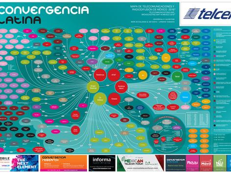 Mapa de Telecomunicaciones y Radiodifusión de México