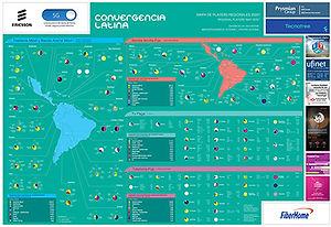 Mapa de Players Regionales: muestra los principales actores de Telefonía Móvil, Banda Ancha Móvil, Televisión Paga, Banda Ancha Fija y Telefonía fija de América latina, con cuotas de mercado por país y un Top 10 por segmento.