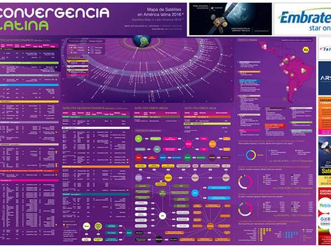 Mapa de Satélites en América latina