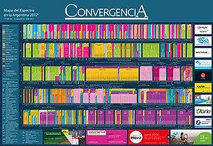 Mapa del Espectro en la Argentina: orientado a todas las empresas que utilizan o necesitan espectro. Ideal para consultores, proveedores de infraestructura, soluciones, servicios y dispositivos. Muestra las frecuencias para tecnologías futuras, espacios en blanco, espectro no licenciado, entre otras.