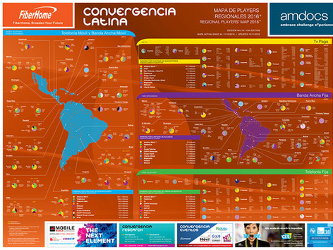 Mapa de Players Regionales