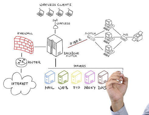 Network-Design-and-Implementation_not-ba