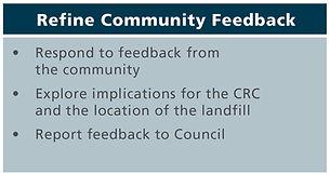 Refine Community Feedback Blue Icon.jpg