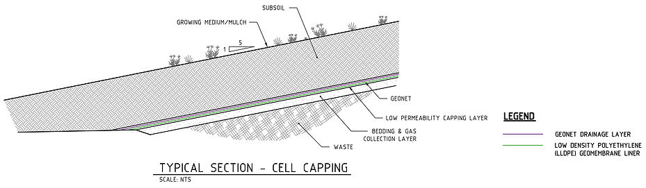 Typical Section - Cell Capping