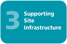 Supporting Site Infrastructure