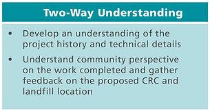 Two Way Understanding Icon.jpg