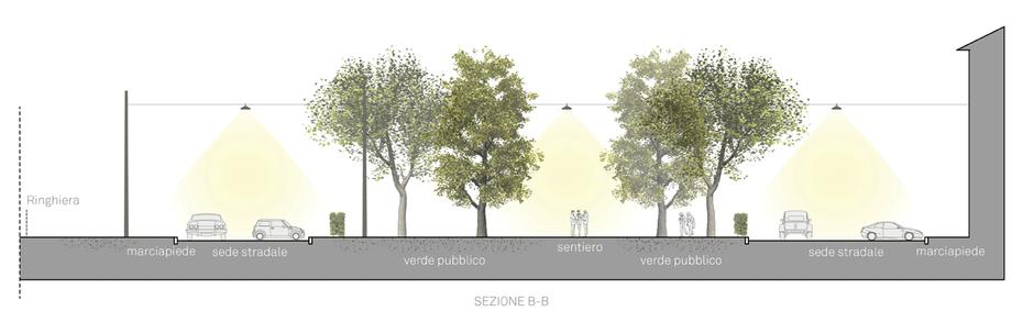 Sezione B-B