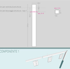 Componente 1