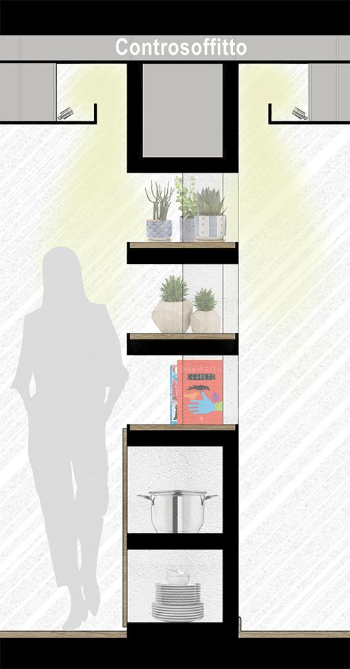 Sezione libreria