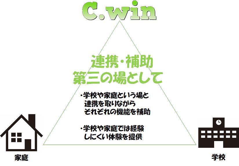 cwindai3.png