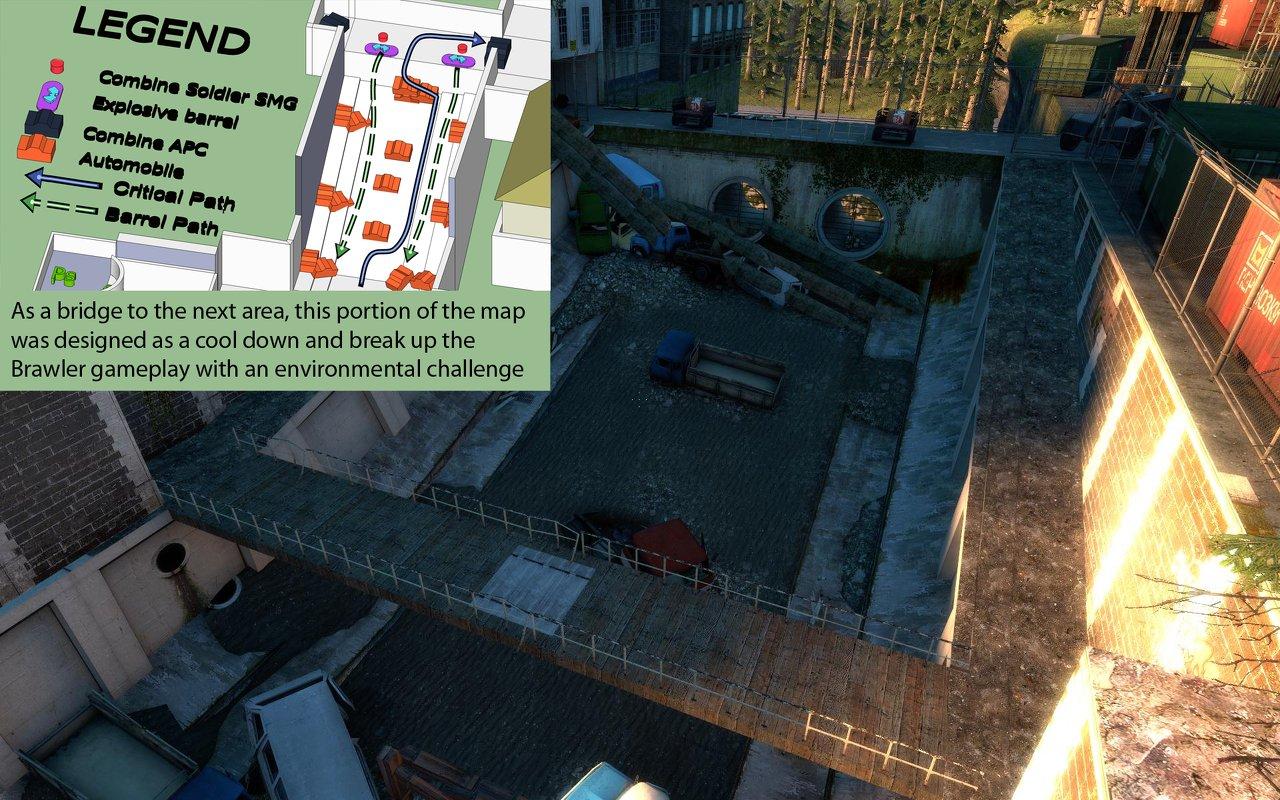 Environmental Challenge Area