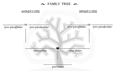 Family Tree image.png