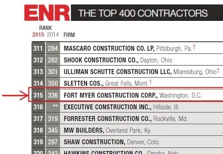 FMCC Climbs to 315 on ENR Top 400 Contractors List