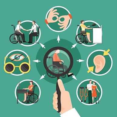 Symboles des différents types de handicap
