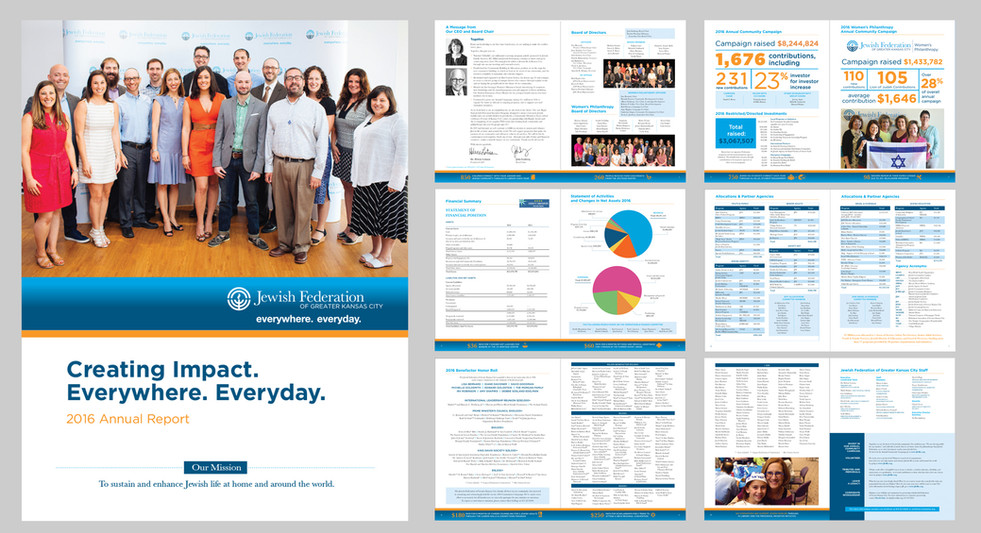 Jewish Federation Impact Report