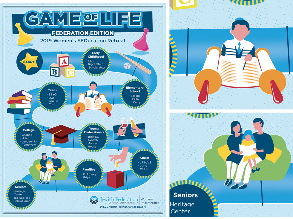 Game of Life Poster