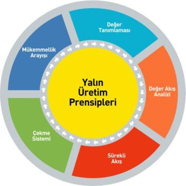yalin-uretim-1.jpg