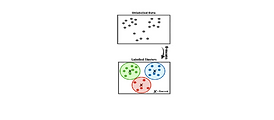 k means clustering, classification, algorithm