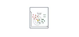 K nearest neighbours, knn, knn classification