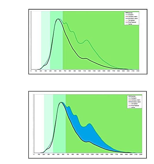 Oxidation%20of%20Bitumen%20in%20RAP-1_ed