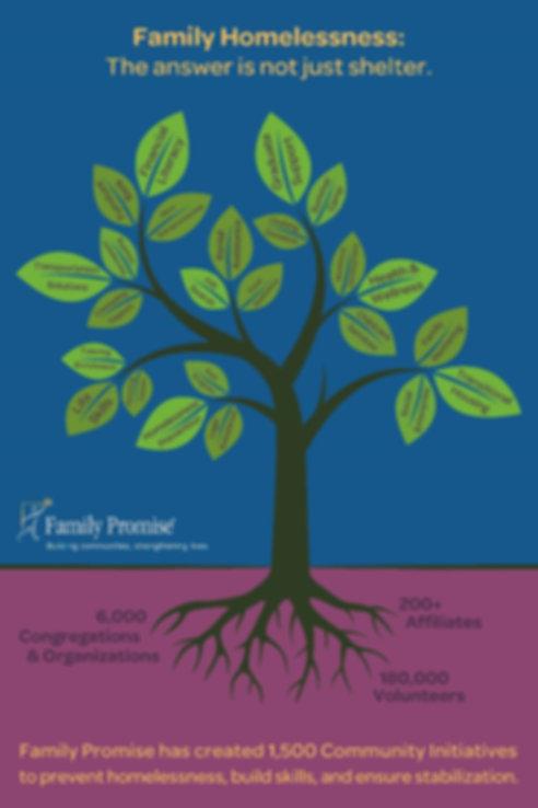 FP_tree_graphic_v5_print-853x1280 (1).jp