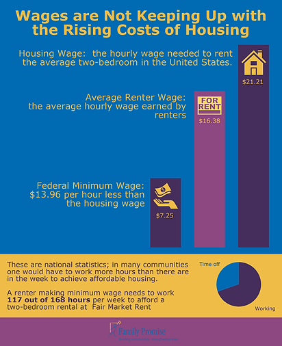 Housing-Wage.png