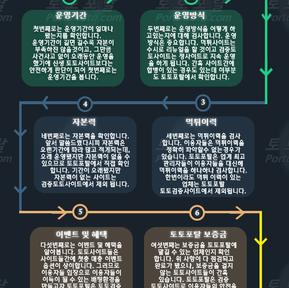 토토포탈 6가지 가이드라인