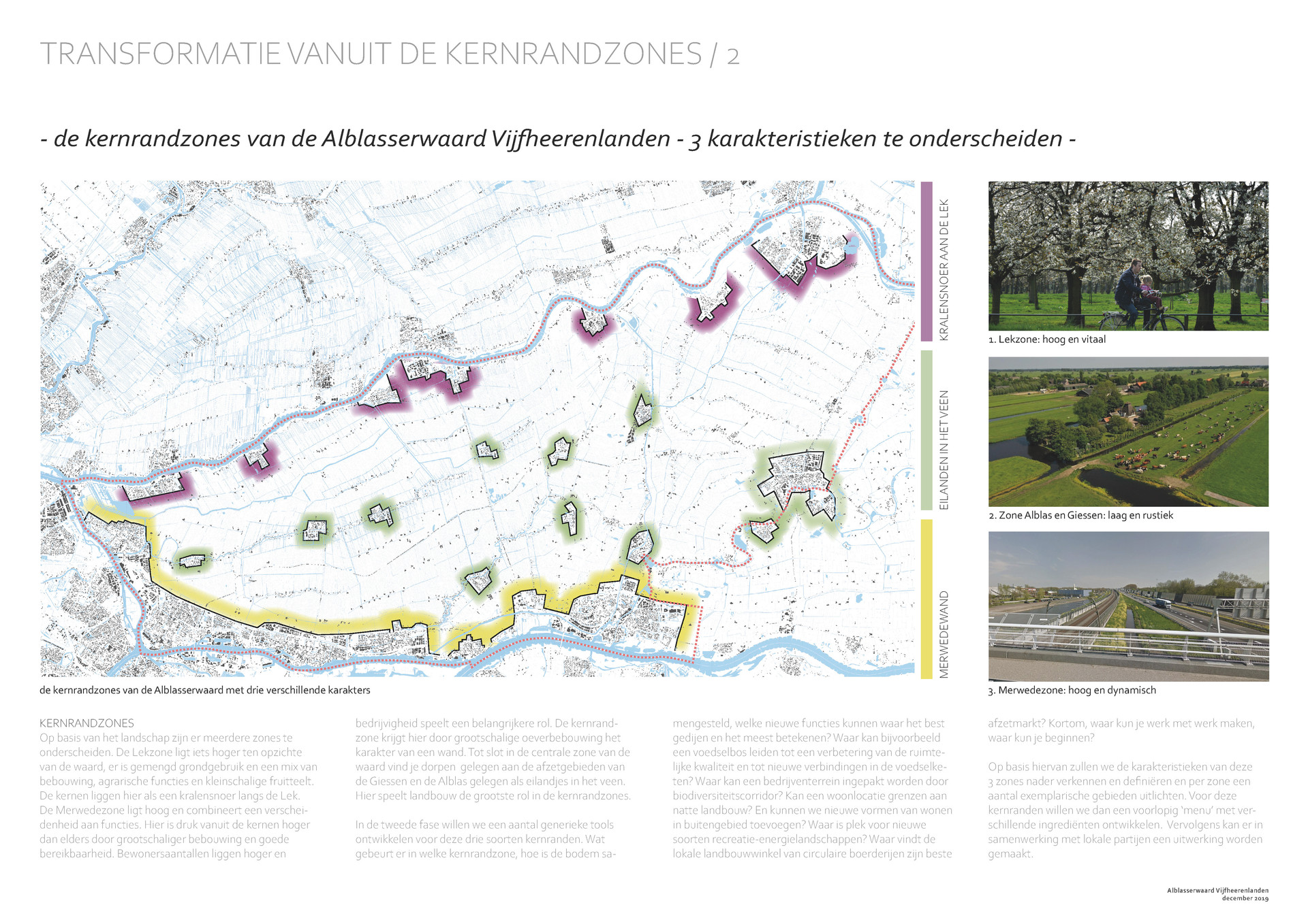 191216-transformatie_vanuit_de_kernrandz
