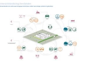 K.A.S. spreker op Online bijeenkomst Prachtige productielandschappen