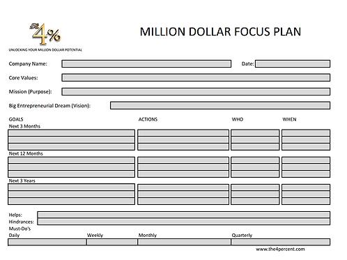 Million Dollar Daily Focus Plan