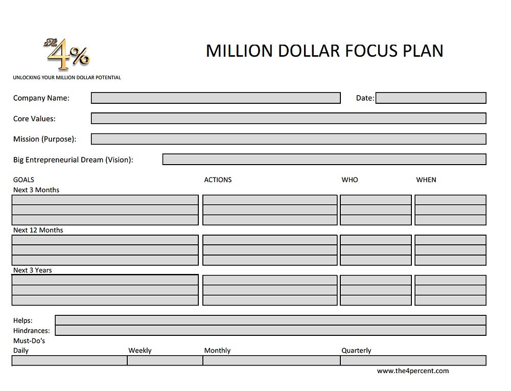 Million Dollar Focus Plan