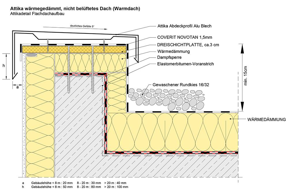 flachdach blech aufbau beautiful mogat with flachdach blech aufbau free flachdach abdichten. Black Bedroom Furniture Sets. Home Design Ideas