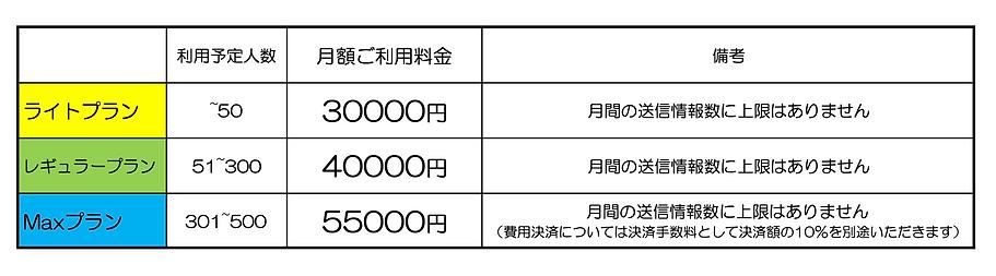 スクリーンショット 2020-05-04 9.31.05.png