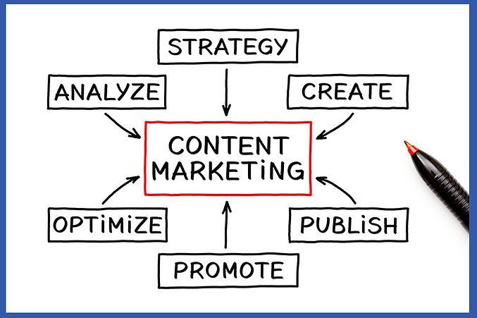 ContentMarketingVisual#2.jpg